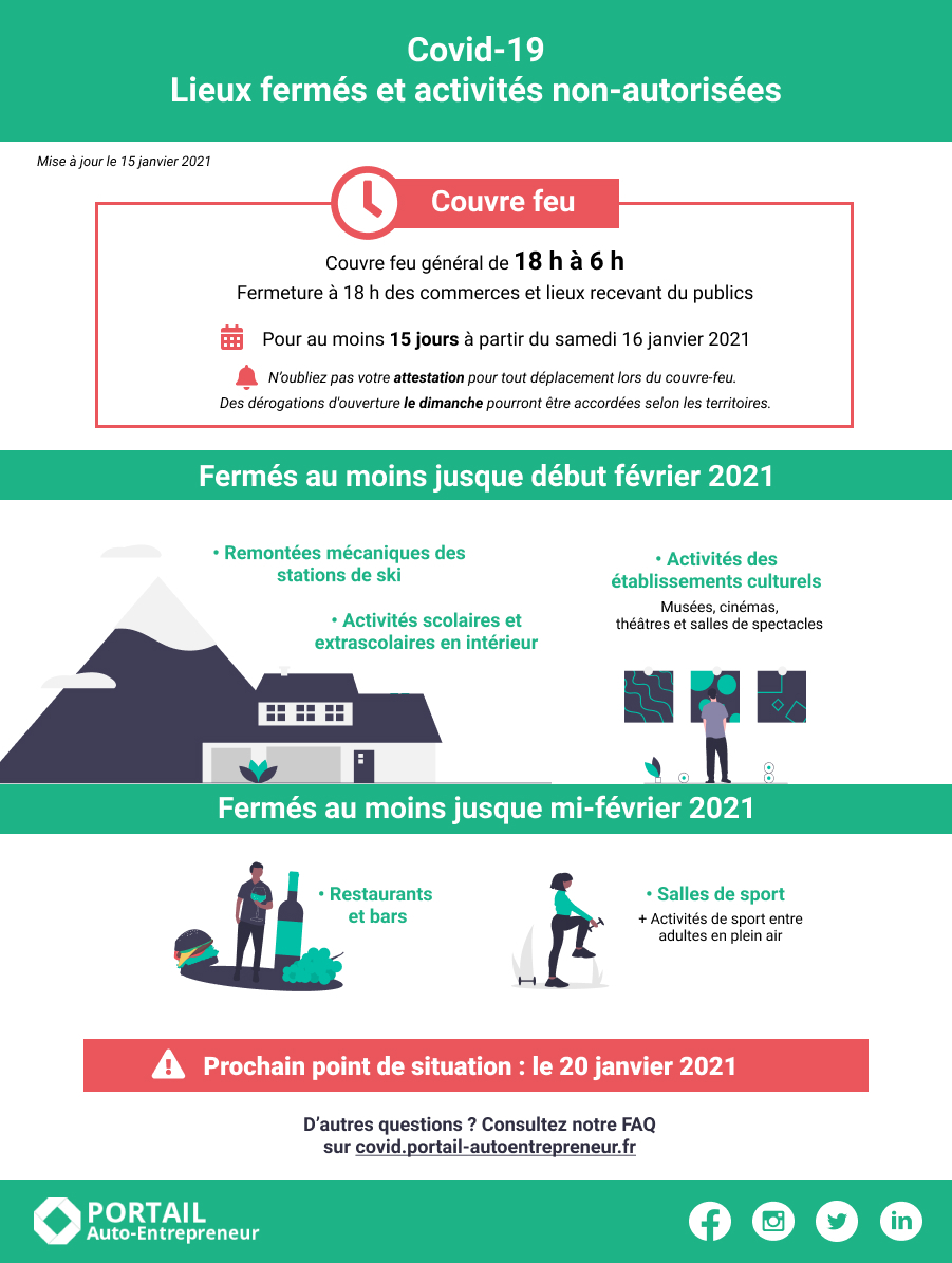 20210115_Infographie_Couvre feu